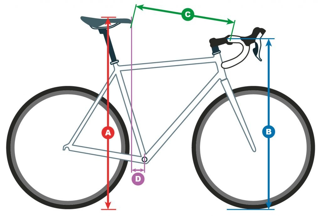 Bike measurements ABCD